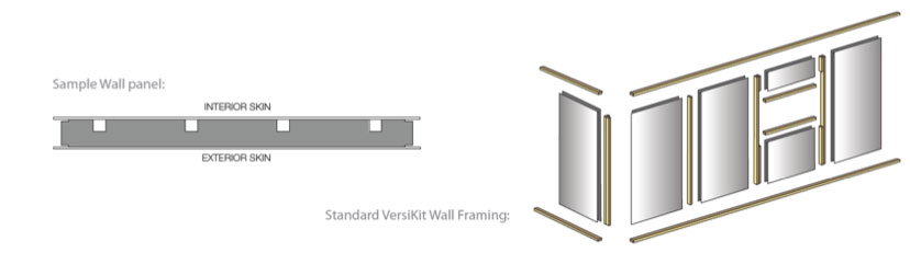Sandwich Insulated Wall Panels | Versiclad