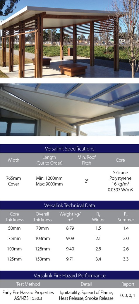 Versalink Structural Insulated Roof Panels Versiclad