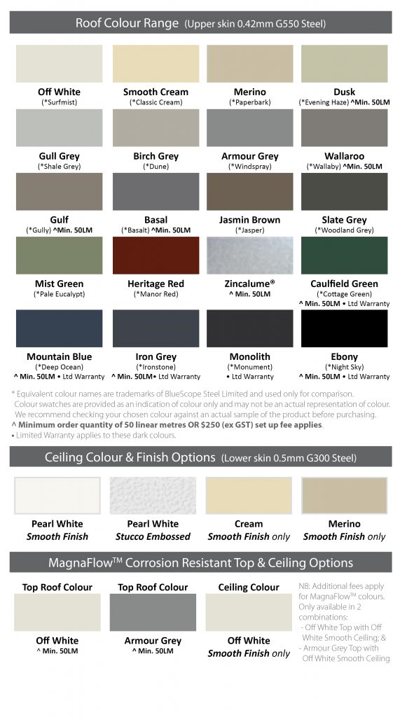 Ideal Roofing Color Chart Rebellions